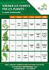 Guide des plantes